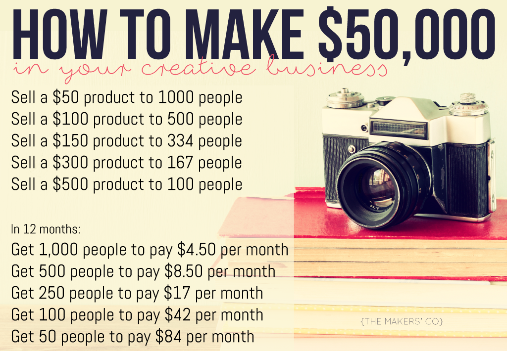 how to make $50,000 in your creative business