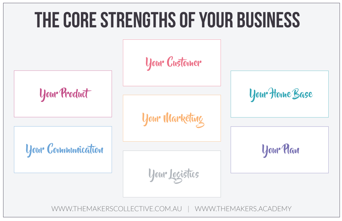 Core Strengths of your Business