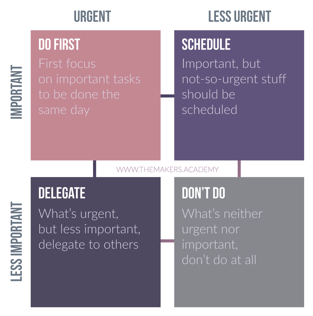 eisenhower-matrix for small business